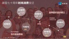 益普索 x 搜狐时尚 | 打开中国人的衣柜,新中国成立70周