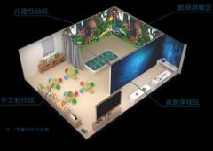 天宸启桦思巢·超媒体互动空间让STEM课程在幼儿园落地