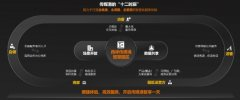 上海西岸传媒港引领智慧园区创新实践